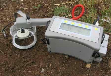 SRS-SD2000 portable soil respiration system